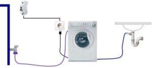Установка стиральных машин в Коломне